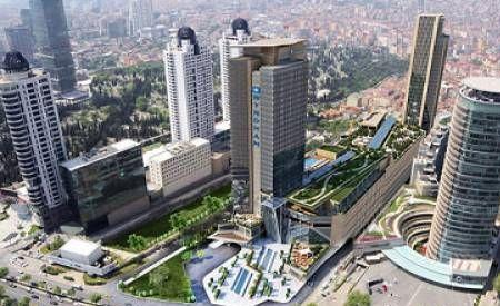 Özdilek Park İstanbul